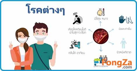 โรค การรักษาโรค แนวทางการรักษาโรค สาเหตุของโรค